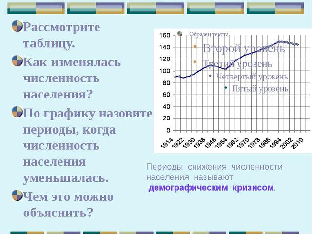 Рассмотрите таблицу. Как изменялась численность населения? По графику назови...