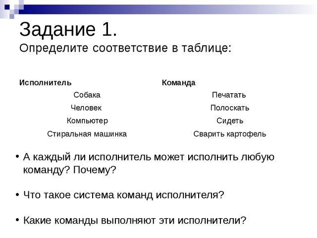 Задание 1. Определите соответствие в таблице:
