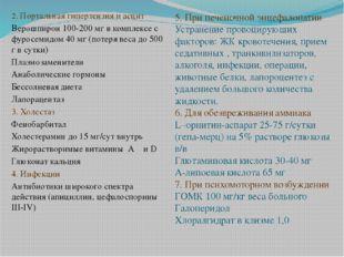 2. Портальная гипертензия и асцит Верошпирон 100-200 мг в комплексе с фуросе