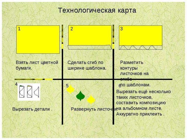 Технологическая карта 3 Взять лист цветной бумаги. Сделать сгиб по ширине шаб...