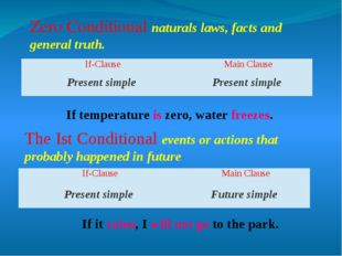 Zero Conditional naturals laws, facts and general truth. If temperature is ze