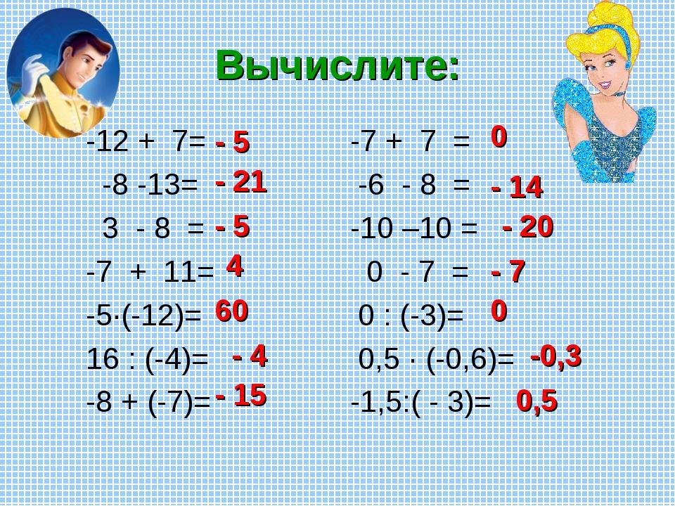 Вычислите: -12 + 7= -8 -13= 3 - 8 = -7 + 11= -5·(-12)= 16 : (-4)= -8 + (-7)=...