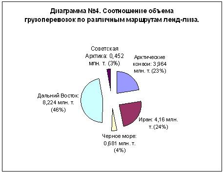 http://statehistory.ru/img_lib/articles/lendliz4.jpg