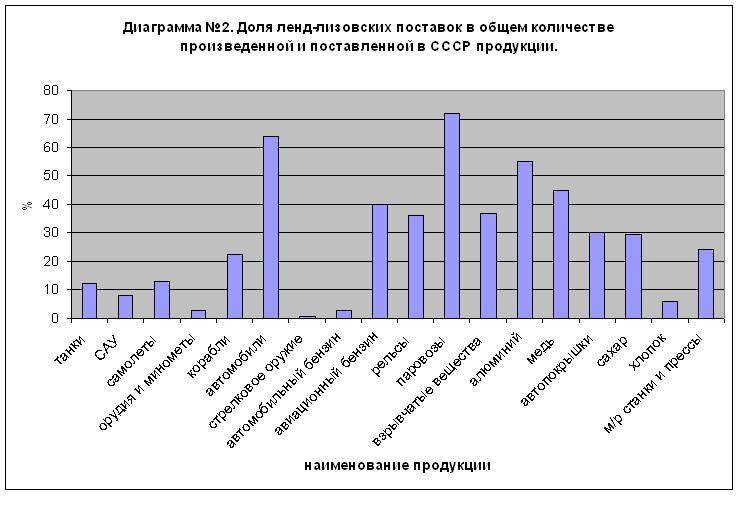 http://statehistory.ru/img_lib/articles/lendliz2.jpg