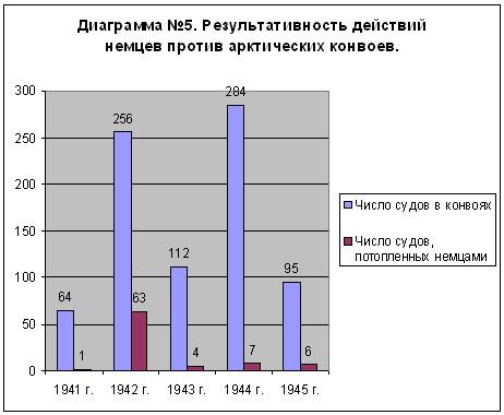 http://statehistory.ru/img_lib/articles/lendliz5.jpg