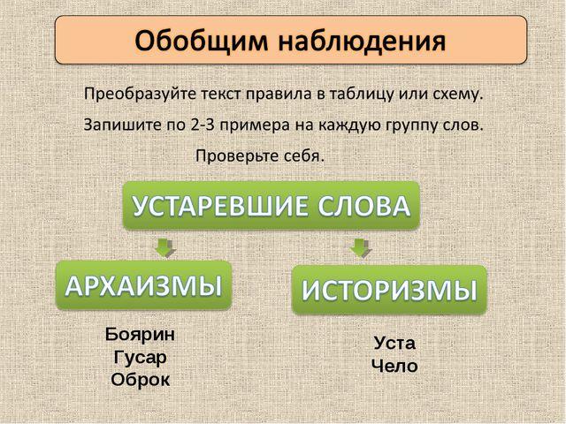 Боярин Гусар Оброк Уста Чело