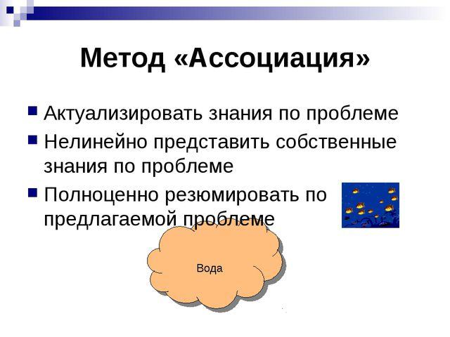 Метод «Ассоциация» Актуализировать знания по проблеме Нелинейно представить с...