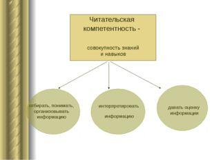 Читательская компетентность - совокупность знаний и навыков отбирать, понимат
