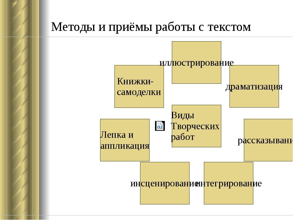 Методы и приёмы работы с текстом