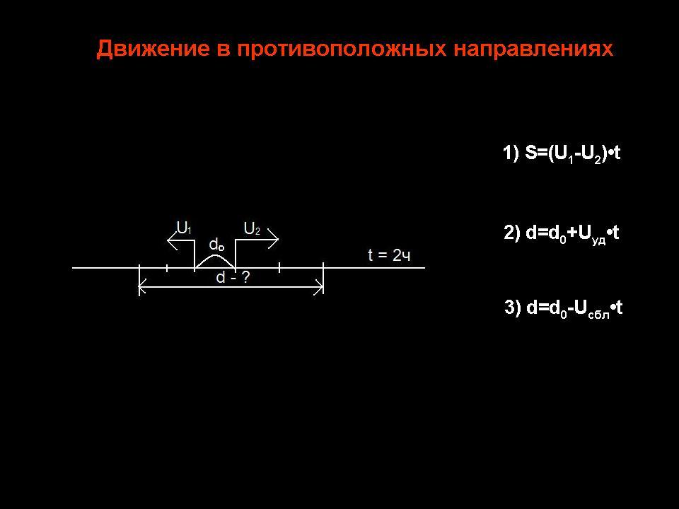 http://festival.1september.ru/articles/586226/presentation/2.JPG