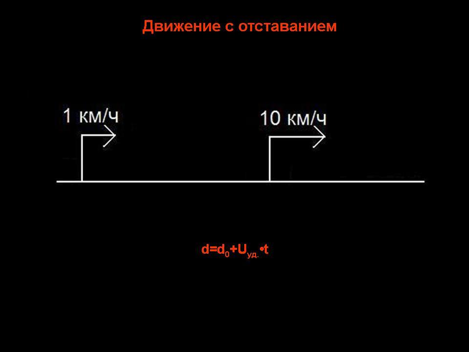 http://festival.1september.ru/articles/586226/presentation/7.JPG