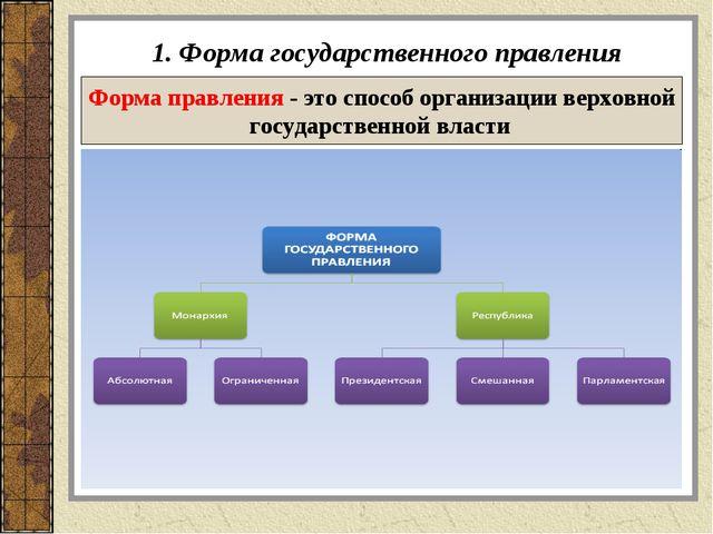 1. Форма государственного правления Форма правления - это способ организации...