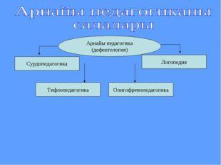Арнайы педагогика (дефектология) Сурдопедагогика Тифлопедагогика Олигофренопе