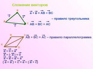 Сложение векторов А В С а в а а + в = АВ + ВС – правило треугольника АВ + ВС
