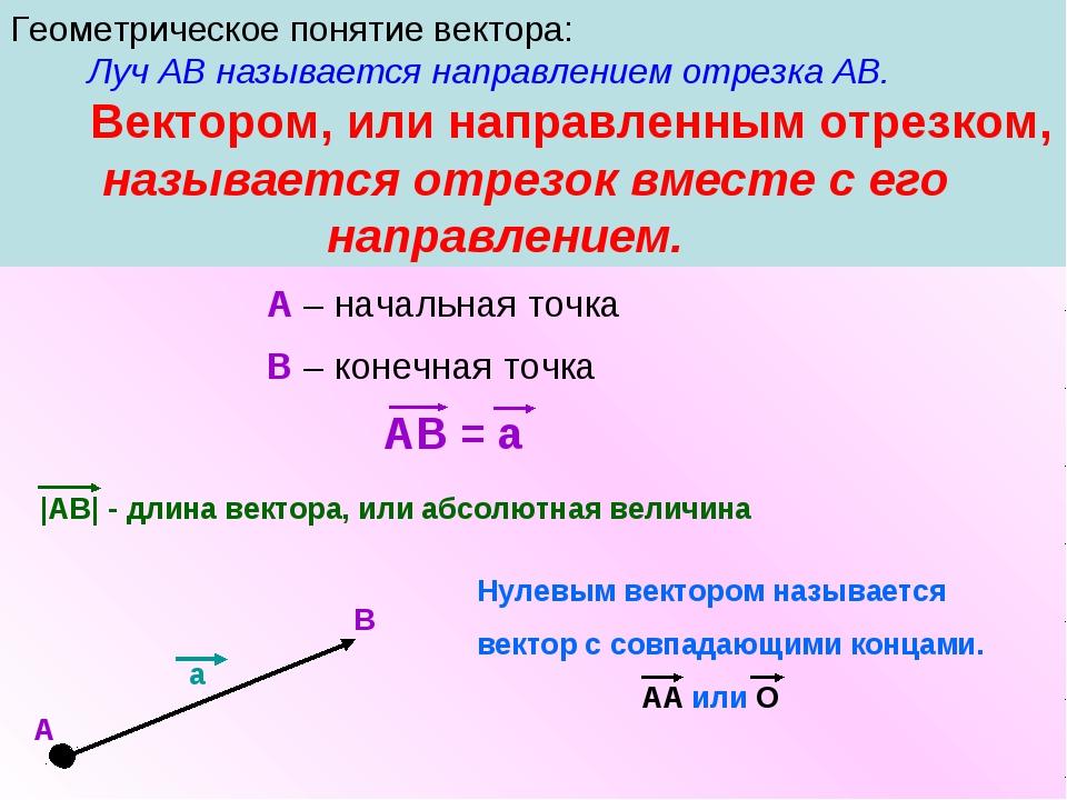 Геометрическое понятие вектора: Луч АВ называется направлением отрезка АВ. Ве...