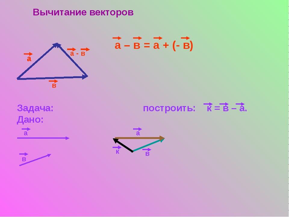 Вычитание векторов а в а - в а – в = а + (- в) Задача: построить: к = в – а....