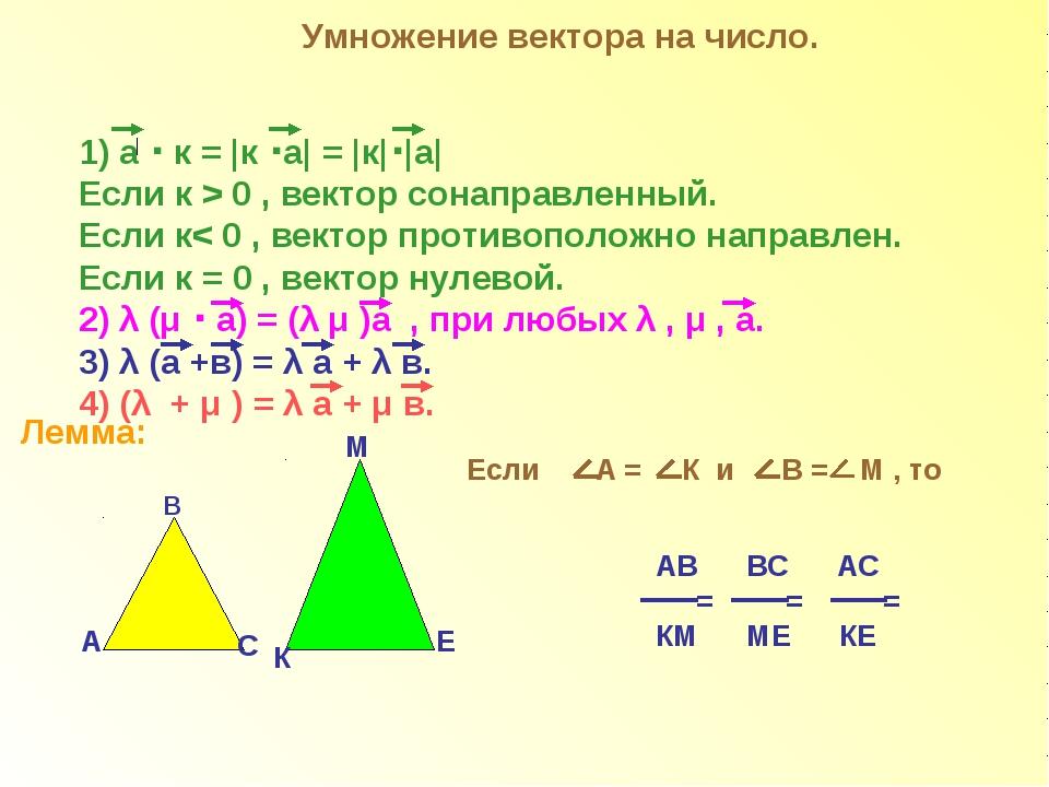 Умножение вектора на число. 1) а  к = |к а| = |к||а| Если к > 0 , вектор с...