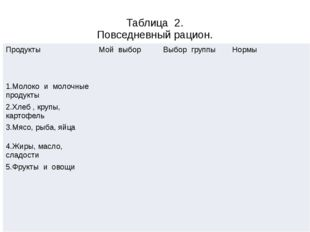 Таблица 2. Повседневный рацион. Продукты Мой выбор Выбор группы Нормы 1.Молок