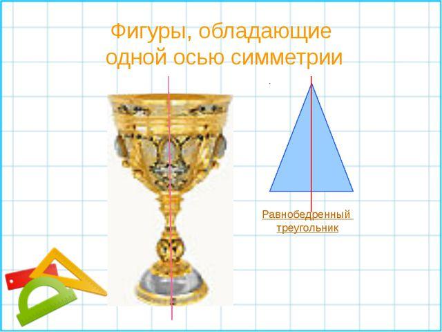 Фигуры, обладающие одной осью симметрии Равнобедренный треугольник