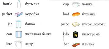 http://festival.1september.ru/articles/575460/img2.jpg