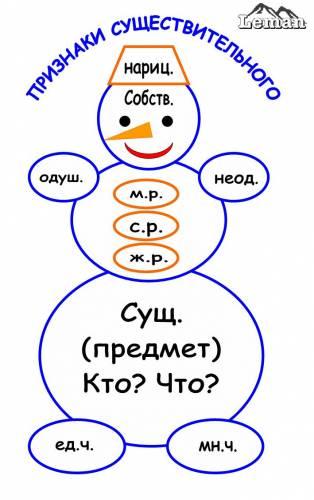 http://200773.ucoz.ru/_si/0/s21176242.jpg