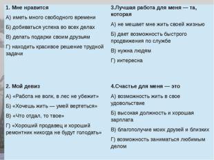 1. Мне нравится А) иметь много свободного времени Б) добиваться успеха во все