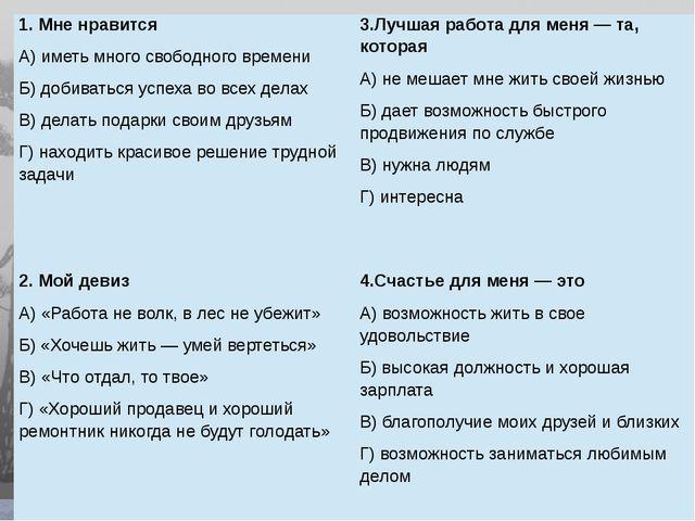 1. Мне нравится А) иметь много свободного времени Б) добиваться успеха во все...