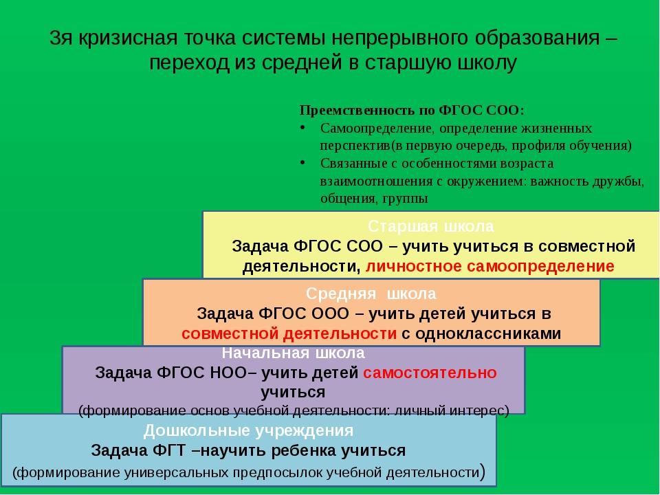 3я кризисная точка системы непрерывного образования – переход из средней в ст...