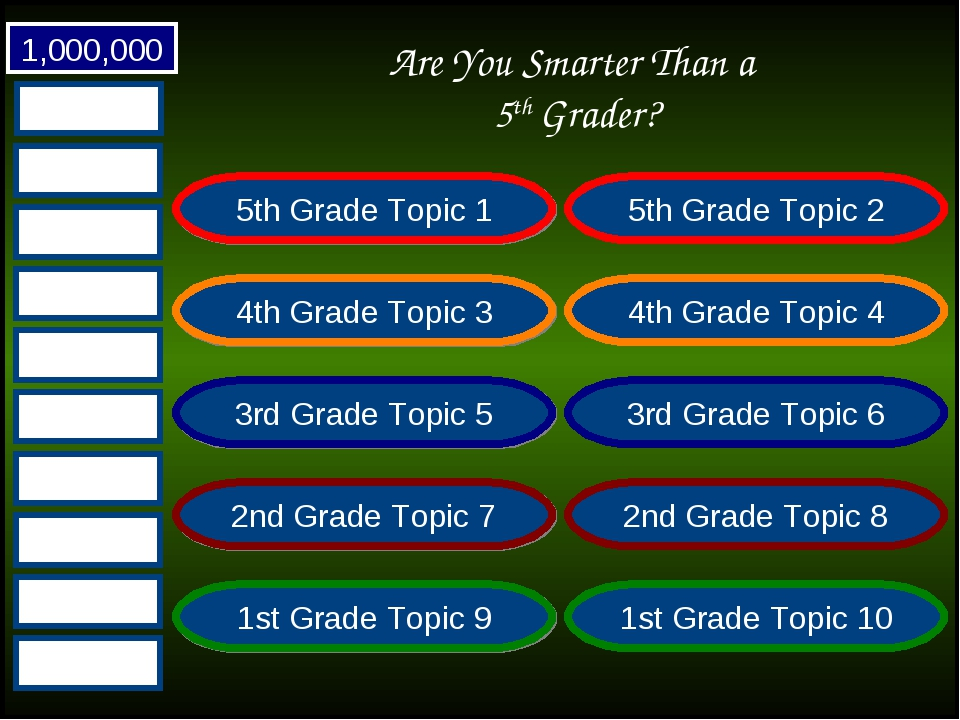 Are You Smarter Than a 5th Grader? 1,000,000 5th Grade Topic 1 5th Grade Topi...