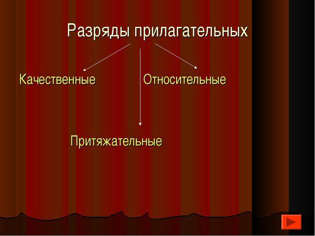 Разряды прилагательных Качественные Относительные Притяжательные