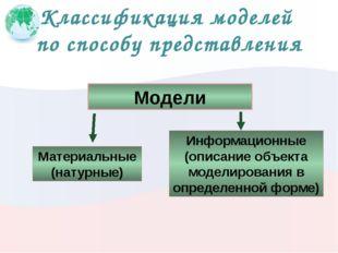 Модели Материальные (натурные) Информационные (описание объекта моделирования