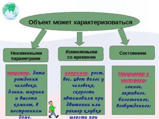 Неизменными параметрами Объект может характеризоваться Изменяемыми со времен