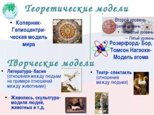 Теоретические модели Коперник- Гелиоцентри-ческая модель мира Творческие моде