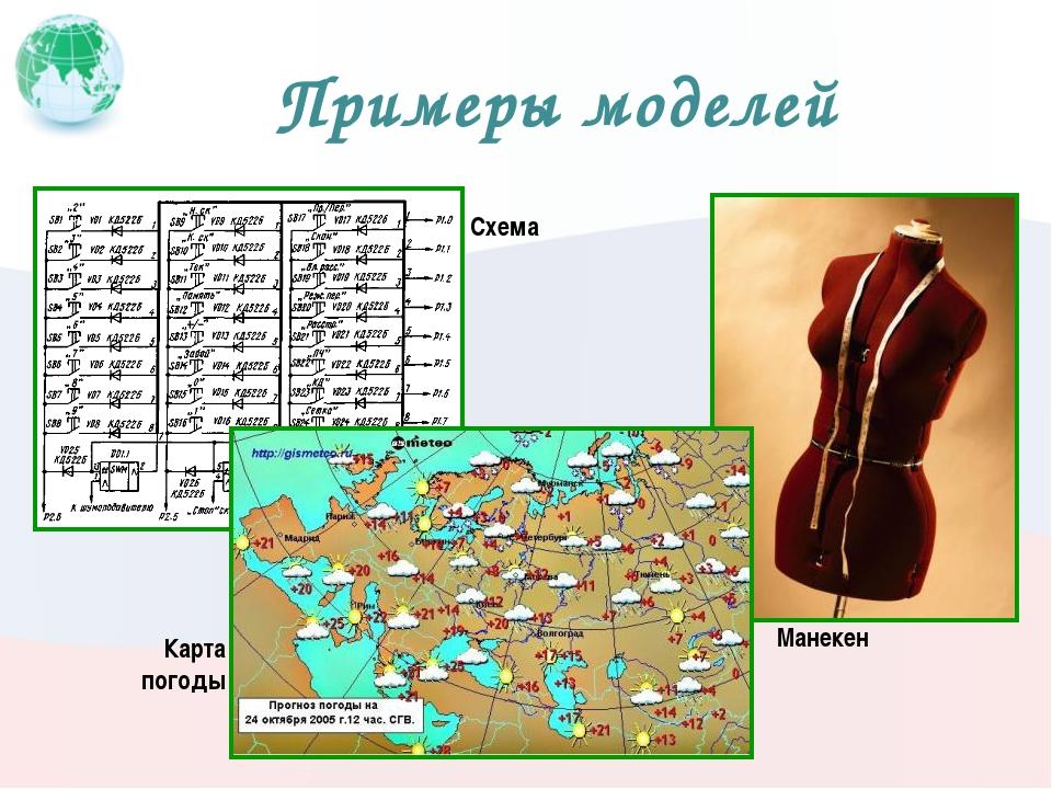 Манекен Карта погоды Схема Примеры моделей