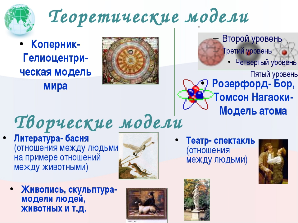 Теоретические модели Коперник- Гелиоцентри-ческая модель мира Творческие моде...