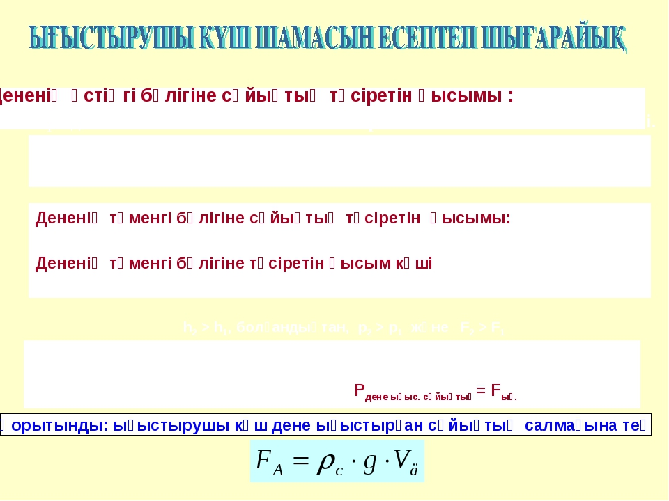 Дененің үстіңгі бөлігіне сұйықтың түсіретін қысымы : р1 = ρсּgּh1, h1 – денен...