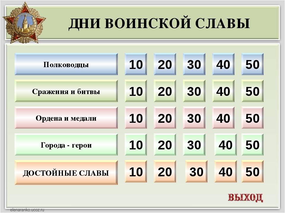 Александр Васильевич Суворов Какой знаменитый полководец командовал русскими...