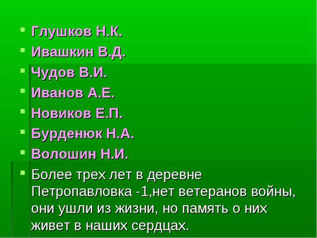 Глушков Н.К. Ивашкин В.Д. Чудов В.И. Иванов А.Е. Новиков Е.П. Бурденюк Н.А....