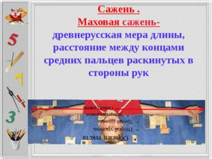 Сажень . Маховая сажень- древнерусская мера длины, расстояние между концами с