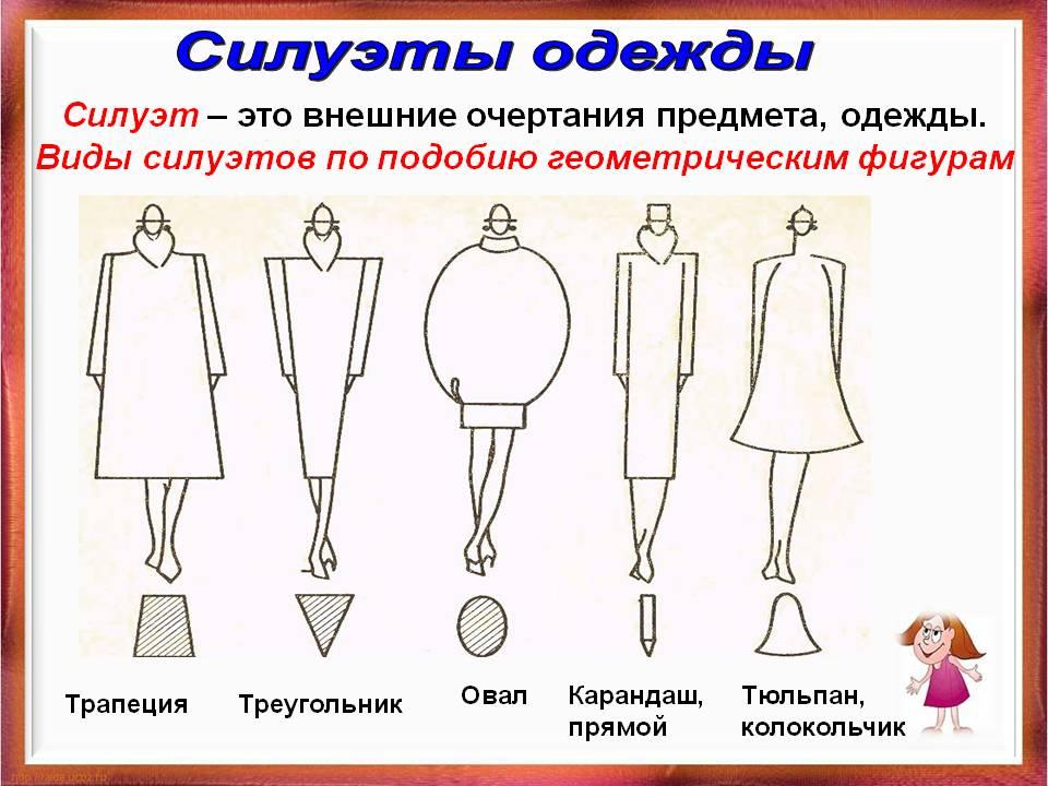 Силуэты одежды. Силуэт – это внешние очертания предмета, одежды. Виды силуэтов по подобию геометрическим фигурам. Овал. Карандаш, прямой. Тюльпан, колокольчик. Трапеция. Треугольник.