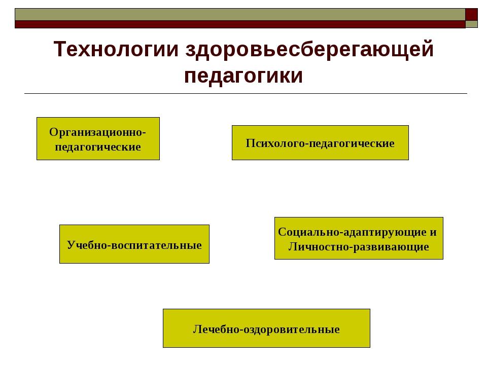 Технологии здоровьесберегающей педагогики Организационно- педагогические Псих...