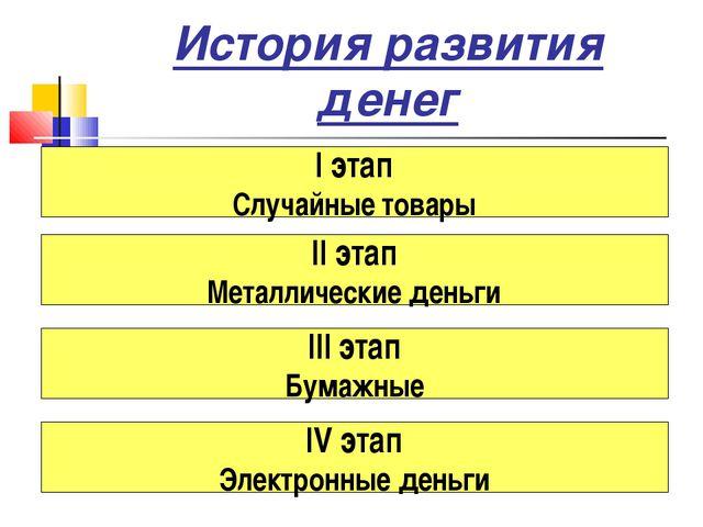 История развития денег I этап Случайные товары II этап Металлические деньги I...
