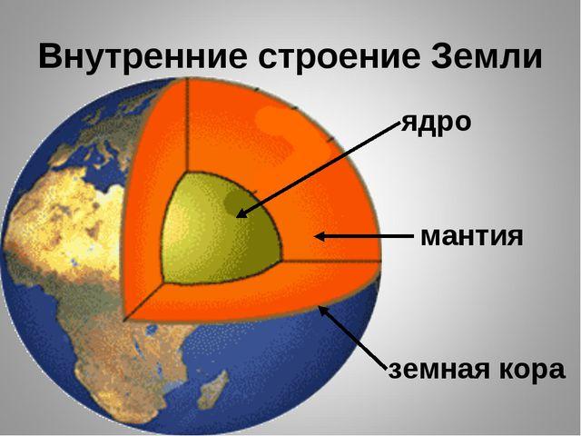 Внутренние строение Земли ядро мантия земная кора