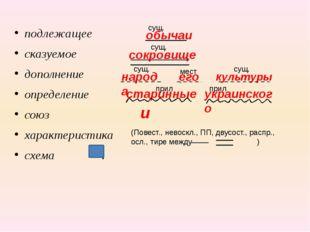подлежащее сказуемое дополнение определение союз характеристика схема . культ