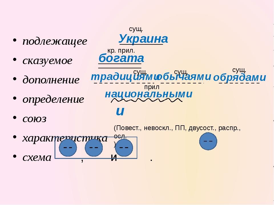 подлежащее сказуемое дополнение определение союз характеристика схема , и . о...