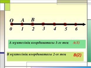 А нүктесінің координатасы 1-ге тең А(1) В нүктесінің координатасы 2-ге тең В