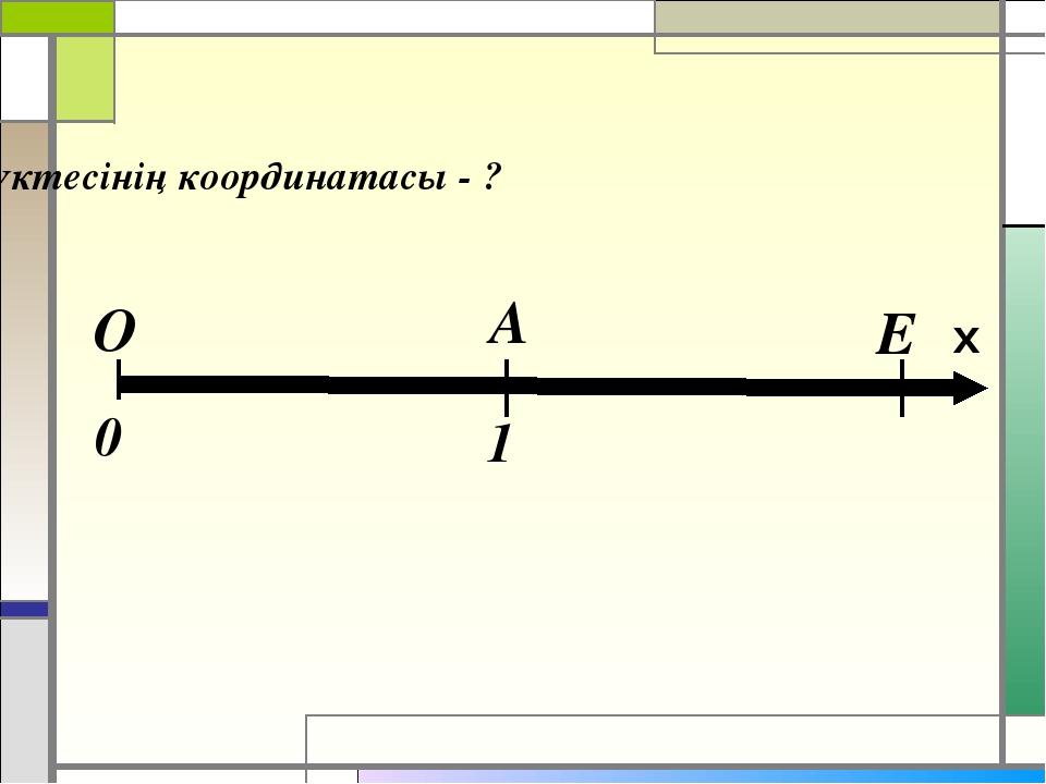 Е Е нүктесінің координатасы - ?