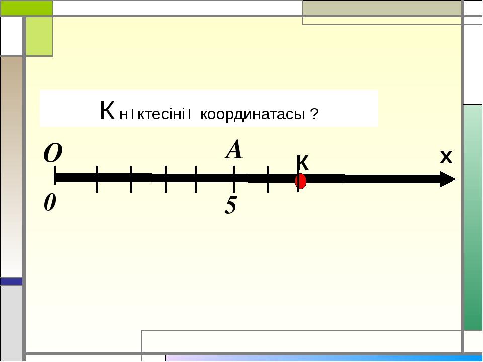 К нүктесінің координатасы ? К