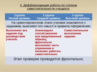 4. Дифференциация работы по степени самостоятельности учащихся. 1группа Низки