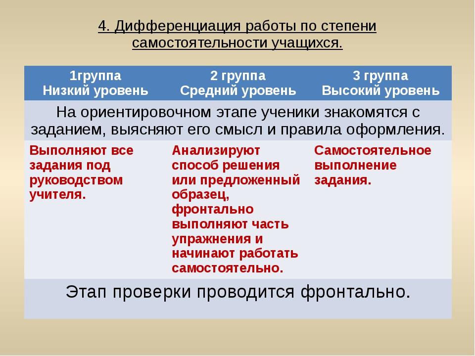 4. Дифференциация работы по степени самостоятельности учащихся. 1группа Низки...